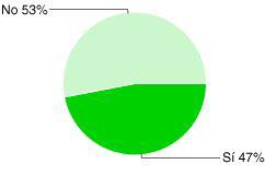 porcentaje_identificacion_ls