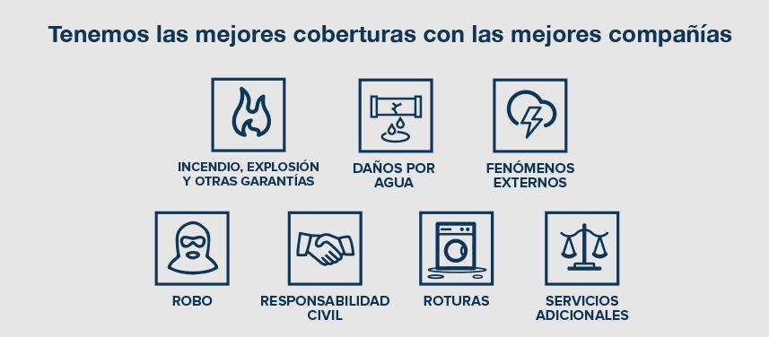 Tenemos las mejores coberturas con las mejores compañías: Incendio, explosión y otras garantías; Daños por agua; Fenómenos externos; Robo; Responsabilidad Civil; Roturas; Servicios Adicionales